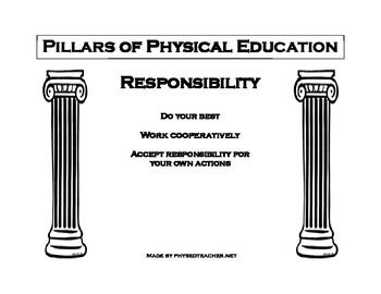 Pillars of Physical Education Posters-Responsibility