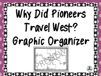 Pioneer Oregon Trail Graphic Organizer