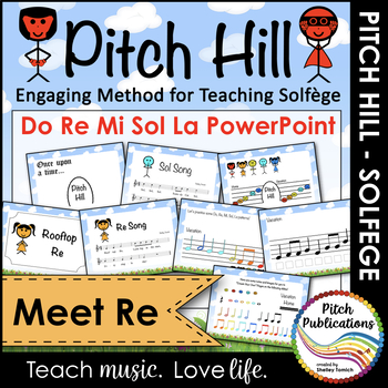 Pitch Hill: Introduce Re {POWERPOINT} - Practice Do, Re, M