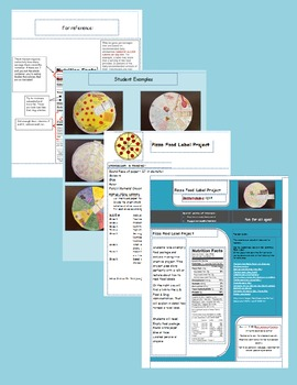 Pizza Food Label Project: analysis, lab, activity
