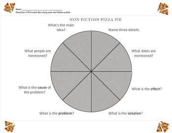 Pizza Graphic Organizer for Non-fiction text