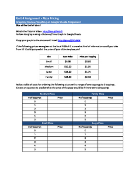 Pizza Pricing Graph Assignment