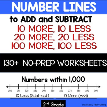 Place Value: 10, 20, 100 more and less  (Blank Number Line