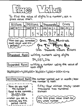 Place Value Anchor Chart/Student Notes