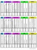 Place Value Chart FREEBIE!