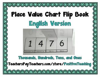 Place Value Chart Flip Book - English (Thousands, Hundreds