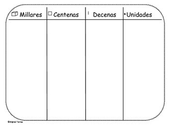 Place Value Chart-Spanish
