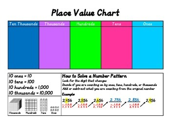 Place Value Chart for Math in Focus