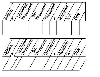 Place Value Desk Chart