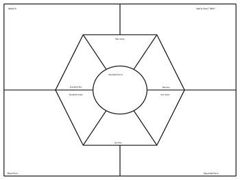 Place Value Graphic Organizer Sampler
