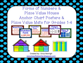 Place Value Houses & Forms of Numbers Anchor Chart Posters