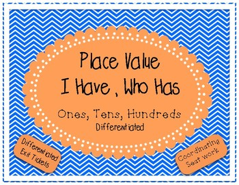 Place Value Game - I Have Who Has - Ones, Tens, Hundreds