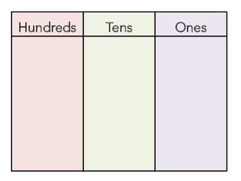 Place Value Mat - Ones, Tens, Hundreds - FREEBIE