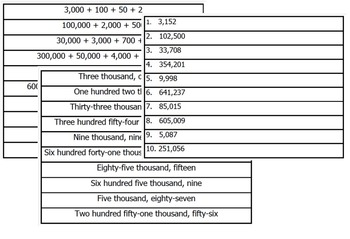 Place Value Match-Up VA Math SOL 3.1a