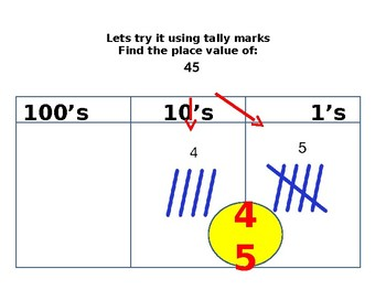 Place Value NBT.C.3 and NBT.C.4
