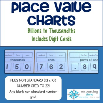Place Value Number Charts