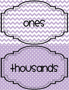 Place Value Poster Cards