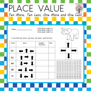 Place Value Ten More Ten Less One More  One Less Using a H