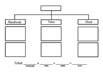 Place Value Tree Map 1