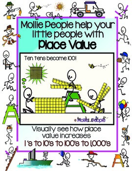 Place Value:  Visually See Numbers Increase  1's to 1000's