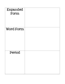 Place Value Vocabulary Chart