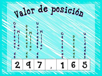 Place Value anchor chart- Spanish - valor de posición