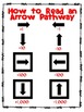 Place Value and Mental Math Activity - Arrow Pathways