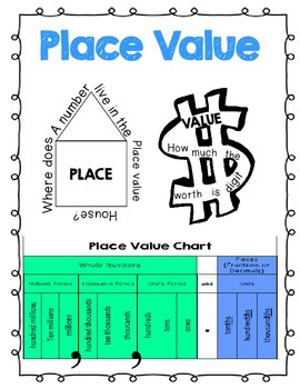 Place Value and Reading and Writing Whole Numbers and Decimals