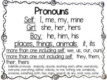 Plain Pronoun Sign-L.1.1.d