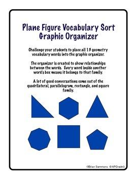 Plane Figure Sort