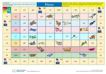 Planes Number Patterns