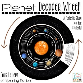 Planets Decoder Wheel - Solar System Unit