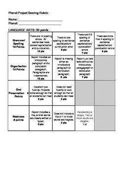Planet Project Rubric - for Language Arts Writing