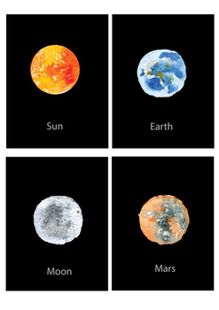 Planets Flashcards