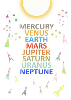 Planets Poster ( Magical )