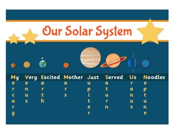 Planets / Solar System Mnemonic Poster