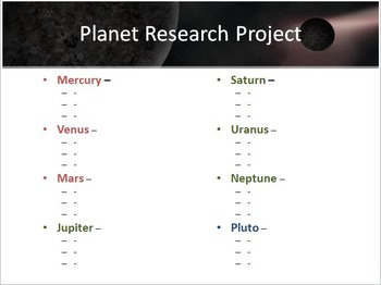 Planets of the Solar System Research Project