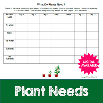What Do Plants Need?- Plant Growth Chart- 2nd, 3rd, 4th, 5th