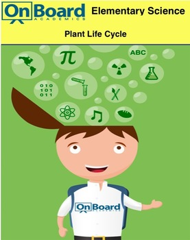 Plant Life Cycle-Interactive Lesson