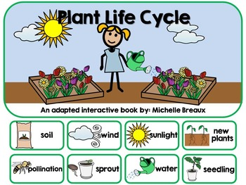 Plant Life Cycle & Plant Needs Adapted Interactive Book {Autism}