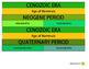 Plant Timeline Headers