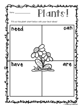 "Freebie - Plant Unit: ""Needs - Can - Have - Are"" Chart"