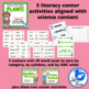 Plants: 5 Literacy Stations combining Science and Literacy