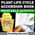 Plants Life Cycle Foldable Accordion Book for Spring Scien