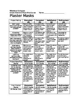 Plaster Masks Marking Sheet