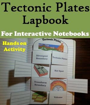 Plate Tectonics Interactive Notebook/ Tectonic Plates Fold