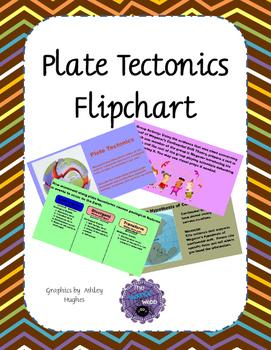 Plate Tectonics Flipchart