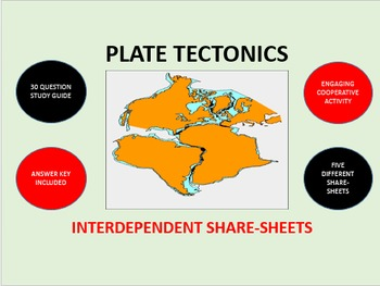Plate Tectonics: Interdependent Share-Sheets Activity