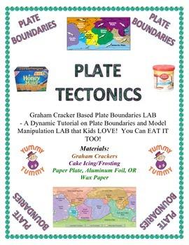 Plate Tectonics LAB:  Yummy!  Eat Your Boundaries (Graham