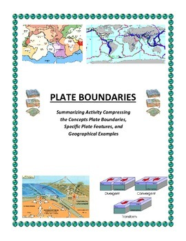 Plate Tectonics: Plate Boundary Sorting Activity (COLOR)